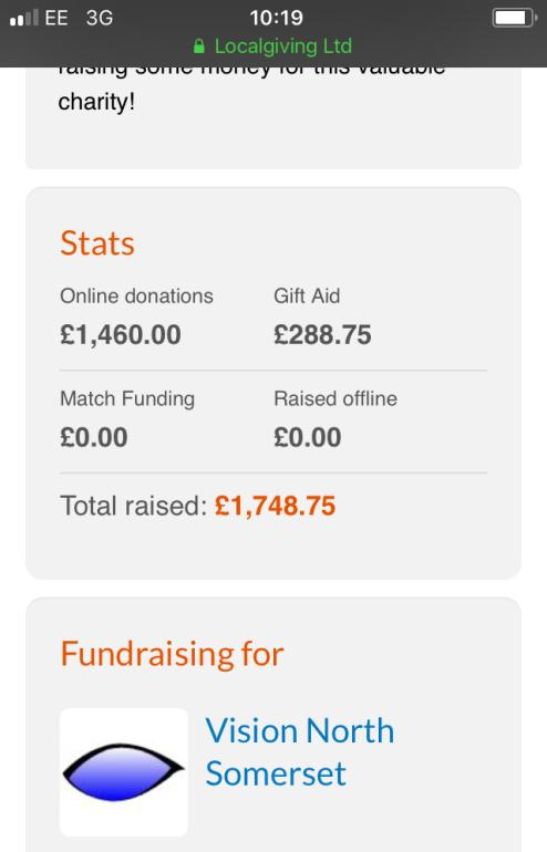 Caroline's Fundraising Stats